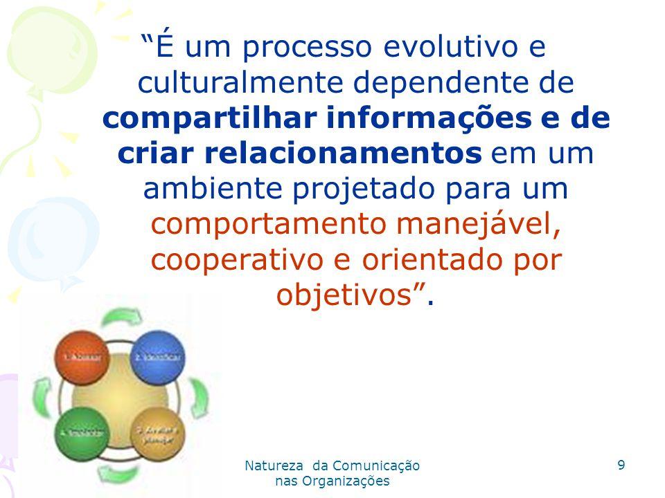 Natureza da Comunicação nas Organizações 9 É um processo evolutivo e culturalmente dependente de compartilhar informações e de criar relacionamentos em um ambiente projetado para um comportamento manejável, cooperativo e orientado por objetivos.