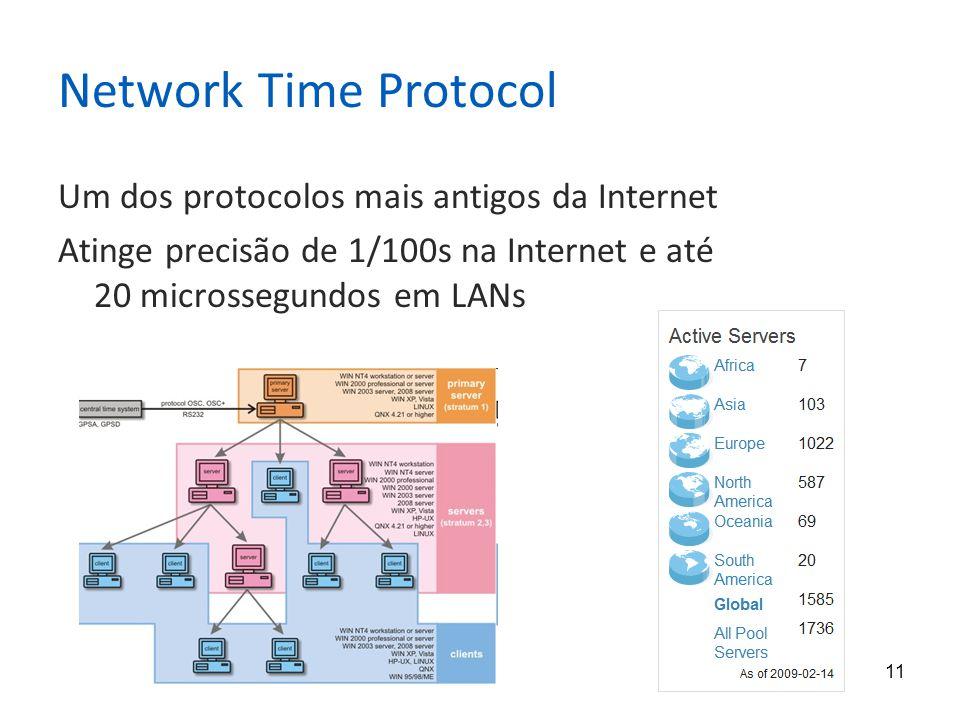 11 Network Time Protocol Um dos protocolos mais antigos da Internet Atinge precisão de 1/100s na Internet e até 20 microssegundos em LANs