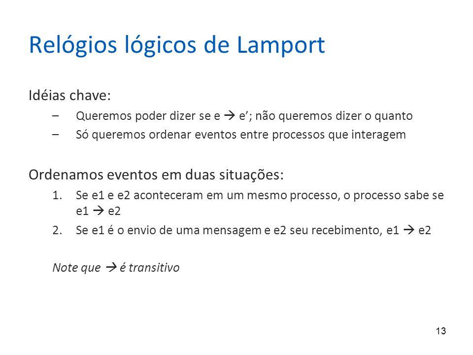 13 Relógios lógicos de Lamport Idéias chave: –Queremos poder dizer se e e; não queremos dizer o quanto –Só queremos ordenar eventos entre processos que interagem Ordenamos eventos em duas situações: 1.Se e1 e e2 aconteceram em um mesmo processo, o processo sabe se e1 e2 2.Se e1 é o envio de uma mensagem e e2 seu recebimento, e1 e2 Note que é transitivo