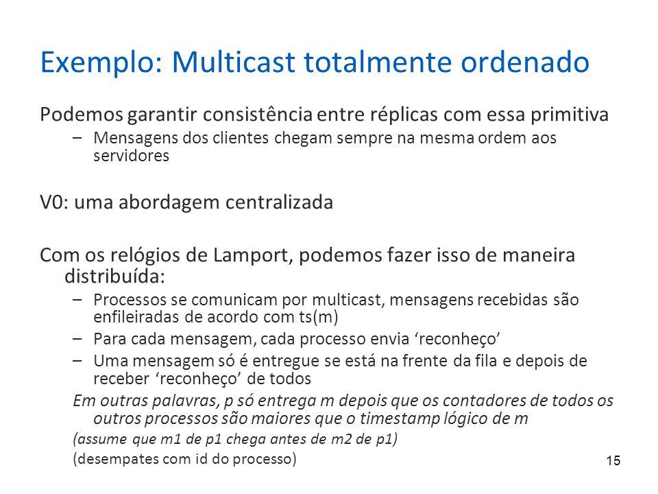 15 Exemplo: Multicast totalmente ordenado Podemos garantir consistência entre réplicas com essa primitiva –Mensagens dos clientes chegam sempre na mes