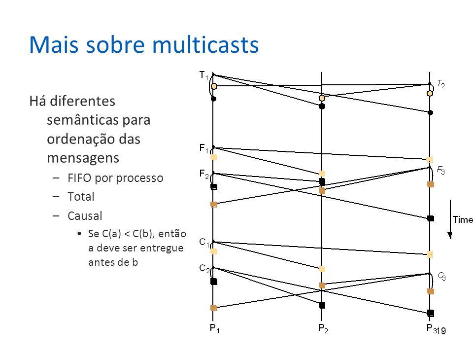19 Mais sobre multicasts Há diferentes semânticas para ordenação das mensagens –FIFO por processo –Total –Causal Se C(a) < C(b), então a deve ser entr