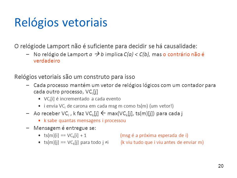 20 Relógios vetoriais O relógiode Lamport não é suficiente para decidir se há causalidade: –No relógio de Lamport a b implica C(a) < C(b), mas o contrário não é verdadeiro Relógios vetoriais são um construto para isso –Cada processo mantém um vetor de relógios lógicos com um contador para cada outro processo, VC i [j] VC i [i] é incrementado a cada evento i envia VC i de carona em cada msg m como ts(m) (um vetor!) –Ao receber VC i, k faz VC k [j] max(VC k [j], ts(m)[j]) para cada j k sabe quantas mensagens i processou –Mensagem é entregue se: ts(m)[i] == VC k [i] + 1 (msg é a próxima esperada de i) ts(m)[j] == VC k [j] para todo j i (k viu tudo que i viu antes de enviar m)