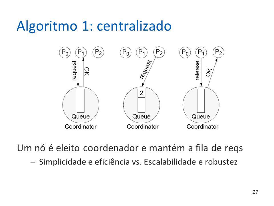 27 Algoritmo 1: centralizado Um nó é eleito coordenador e mantém a fila de reqs –Simplicidade e eficiência vs. Escalabilidade e robustez