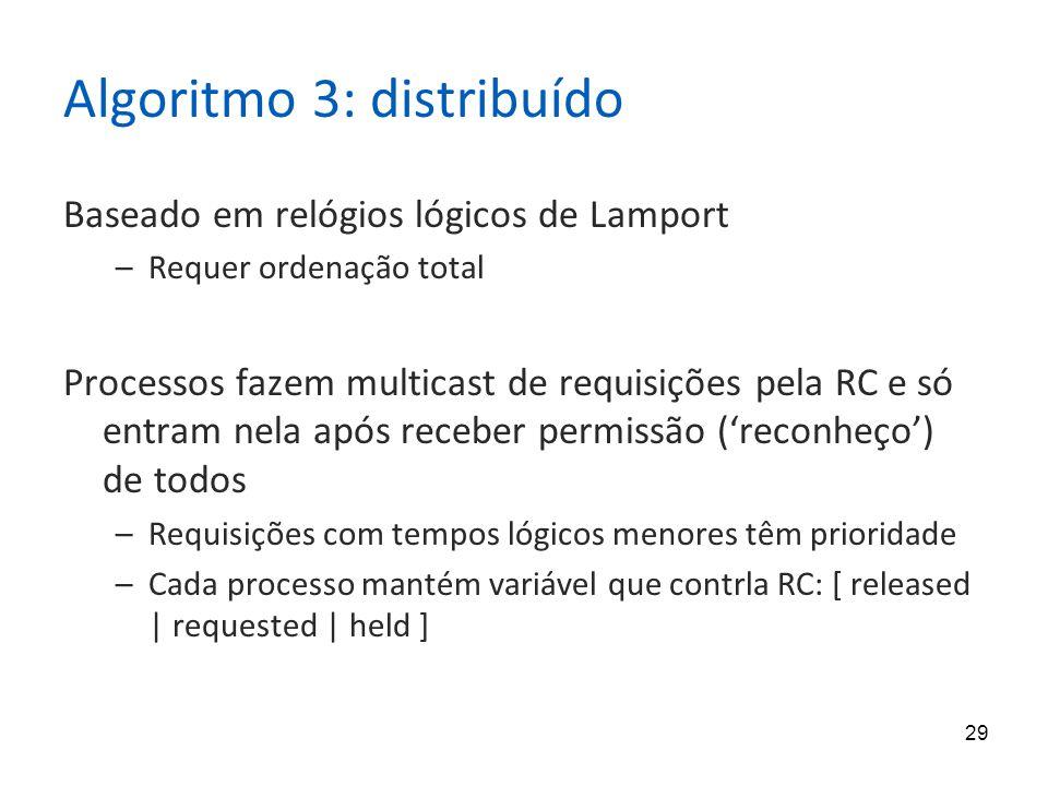 29 Algoritmo 3: distribuído Baseado em relógios lógicos de Lamport –Requer ordenação total Processos fazem multicast de requisições pela RC e só entra