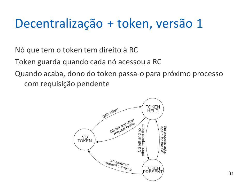31 Decentralização + token, versão 1 Nó que tem o token tem direito à RC Token guarda quando cada nó acessou a RC Quando acaba, dono do token passa-o para próximo processo com requisição pendente