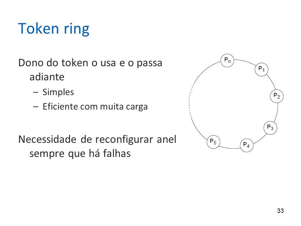 33 Token ring Dono do token o usa e o passa adiante –Simples –Eficiente com muita carga Necessidade de reconfigurar anel sempre que há falhas