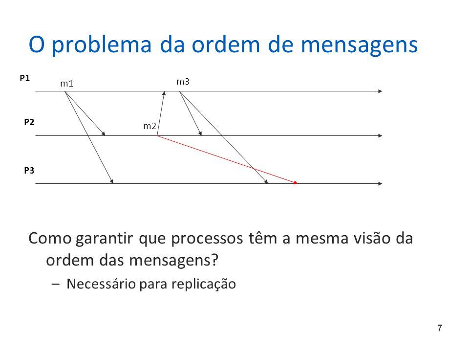 7 O problema da ordem de mensagens Como garantir que processos têm a mesma visão da ordem das mensagens? –Necessário para replicação m1 m3 m2 P1 P2 P3