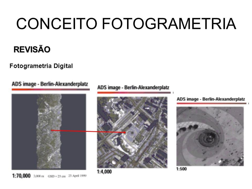 CONCEITO FOTOGRAMETRIA REVISÃO Fotogrametria Digital