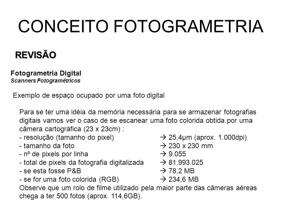 CONCEITO FOTOGRAMETRIA REVISÃO Fotogrametria Digital Scanners Fotogramétricos Exemplo de espaço ocupado por uma foto digital Para se ter uma idéia da