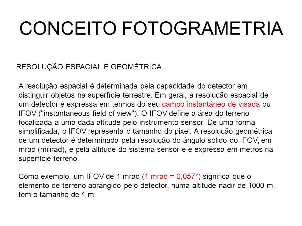 CONCEITO FOTOGRAMETRIA A resolução espacial é determinada pela capacidade do detector em distinguir objetos na superfície terrestre. Em geral, a resol