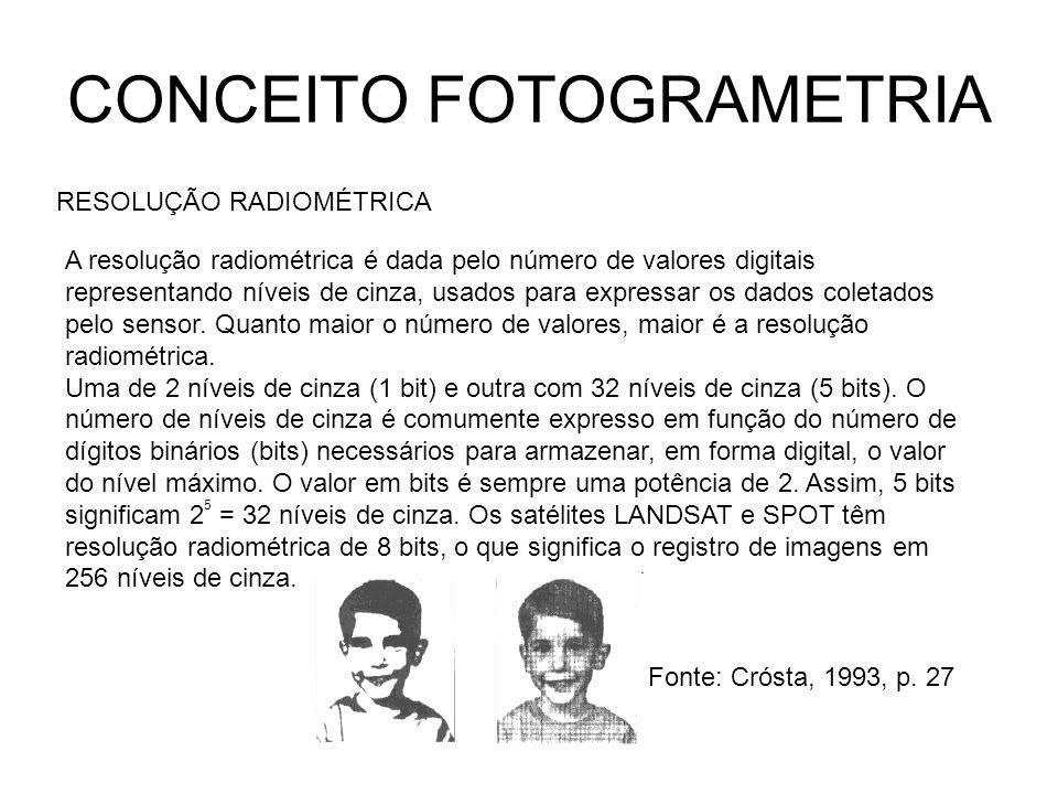 CONCEITO FOTOGRAMETRIA RESOLUÇÃO RADIOMÉTRICA A resolução radiométrica é dada pelo número de valores digitais representando níveis de cinza, usados pa