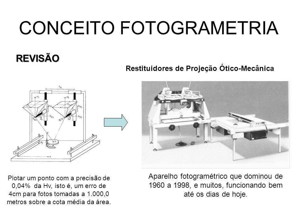 CONCEITO FOTOGRAMETRIA REVISÃO Fotogrametria Analítica Instrumental deste tipo de fotogrametria assim como os da analógica também faz uso de diapositivos fotográficos, devido sua alta precisão e estabilidade dimensional Determinar as coordenadas terrestres de qualquer ponto através de processos analíticos, principalmente através das chamadas Equações de Colinearidade e Equações de Coplanaridade, ao invés de ser uma solução mecânica, que obedecia a intercessão mecânica das barras que simulavam os feixes luminosos dos raios homólogos.