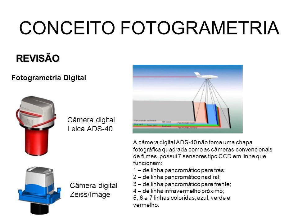 CONCEITO FOTOGRAMETRIA REVISÃO Fotogrametria Digital Câmera digital Leica ADS-40 Câmera digital Zeiss/Image A câmera digital ADS-40 não toma uma chapa