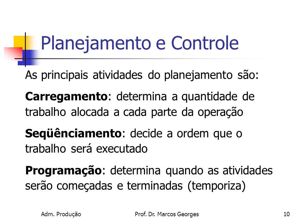 Adm. ProduçãoProf. Dr. Marcos Georges10 As principais atividades do planejamento são: Carregamento: determina a quantidade de trabalho alocada a cada