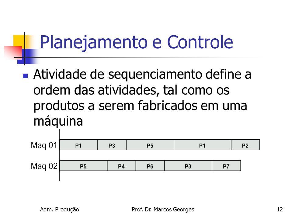 Adm. ProduçãoProf. Dr. Marcos Georges12 Planejamento e Controle Atividade de sequenciamento define a ordem das atividades, tal como os produtos a sere