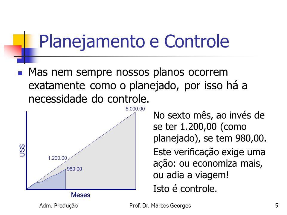Adm. ProduçãoProf. Dr. Marcos Georges5 Planejamento e Controle Mas nem sempre nossos planos ocorrem exatamente como o planejado, por isso há a necessi