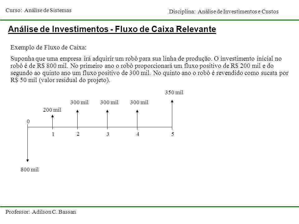 Curso: Análise de Sistemas Disciplina: Análise de Investimentos e Custos Professor: Adilson C. Bassan 0 1 2 3 Análise de Investimentos - Fluxo de Caix