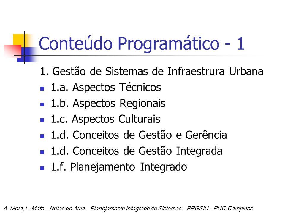 Conteúdo Programático - 1 1. Gestão de Sistemas de Infraestrura Urbana 1.a. Aspectos Técnicos 1.b. Aspectos Regionais 1.c. Aspectos Culturais 1.d. Con