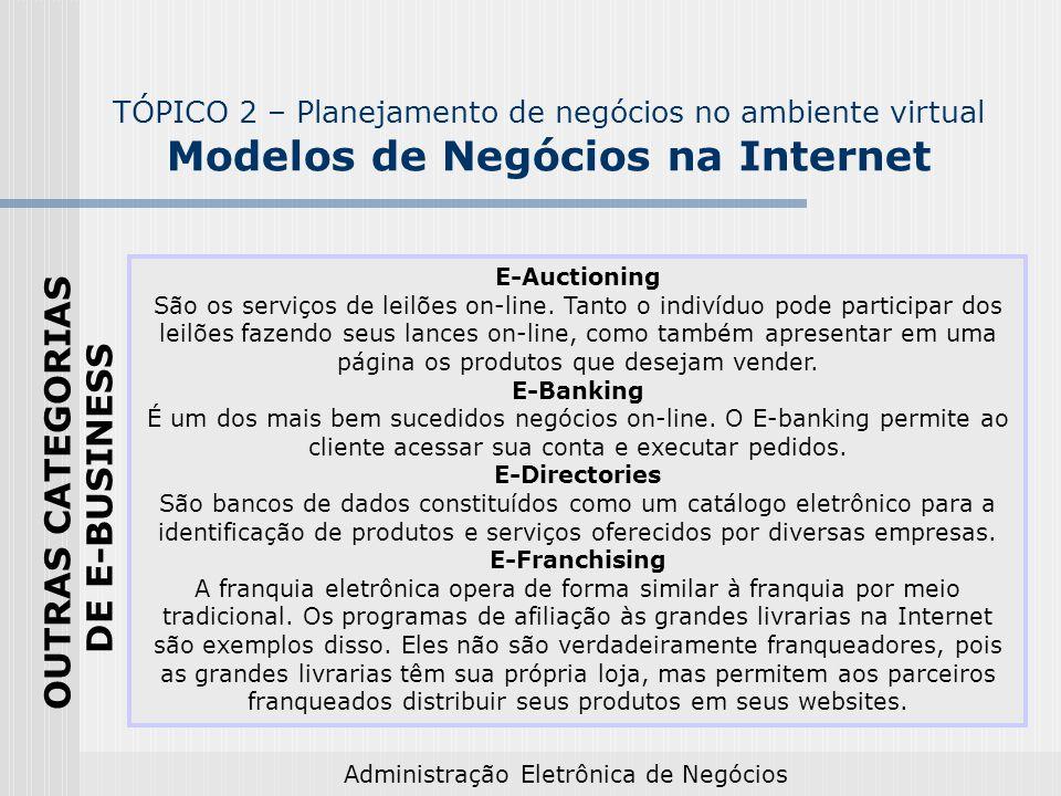 Administração Eletrônica de Negócios E-Auctioning São os serviços de leilões on-line. Tanto o indivíduo pode participar dos leilões fazendo seus lance