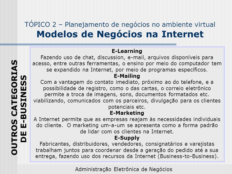 Administração Eletrônica de Negócios E-Learning Fazendo uso de chat, discussion, e-mail, arquivos disponíveis para acesso, entre outras ferramentas, o