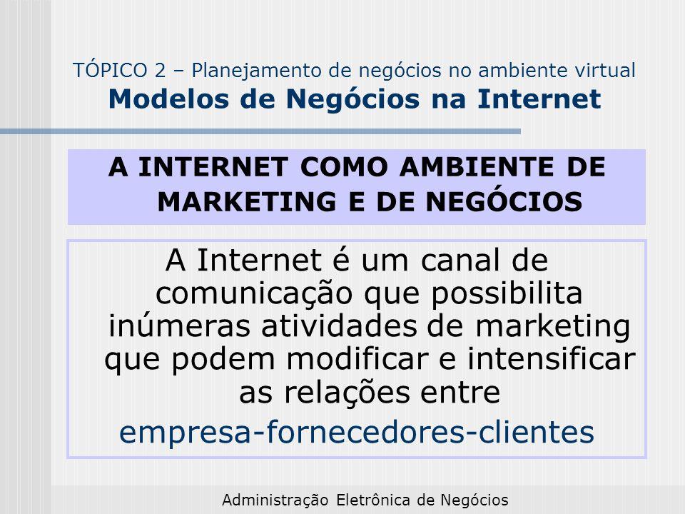 Administração Eletrônica de Negócios TÓPICO 2 – Planejamento de negócios no ambiente virtual Modelos de Negócios na Internet A Internet é um canal de