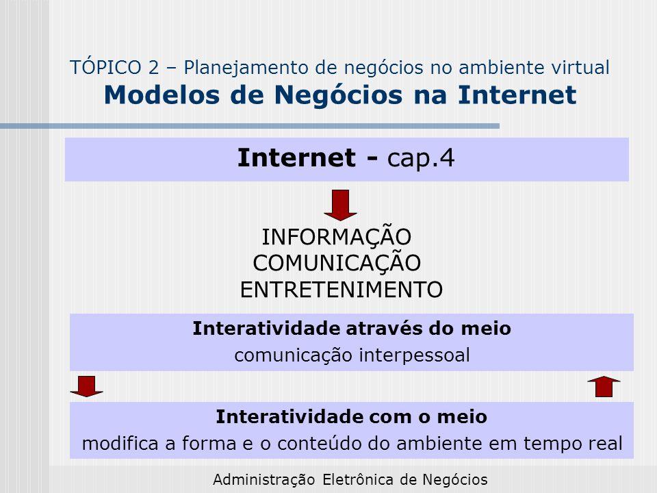 Administração Eletrônica de Negócios Internet - cap.4 INFORMAÇÃO COMUNICAÇÃO ENTRETENIMENTO TÓPICO 2 – Planejamento de negócios no ambiente virtual Mo