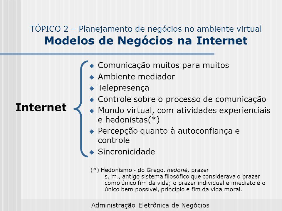 Administração Eletrônica de Negócios Internet Comunicação muitos para muitos Ambiente mediador Telepresença Controle sobre o processo de comunicação M