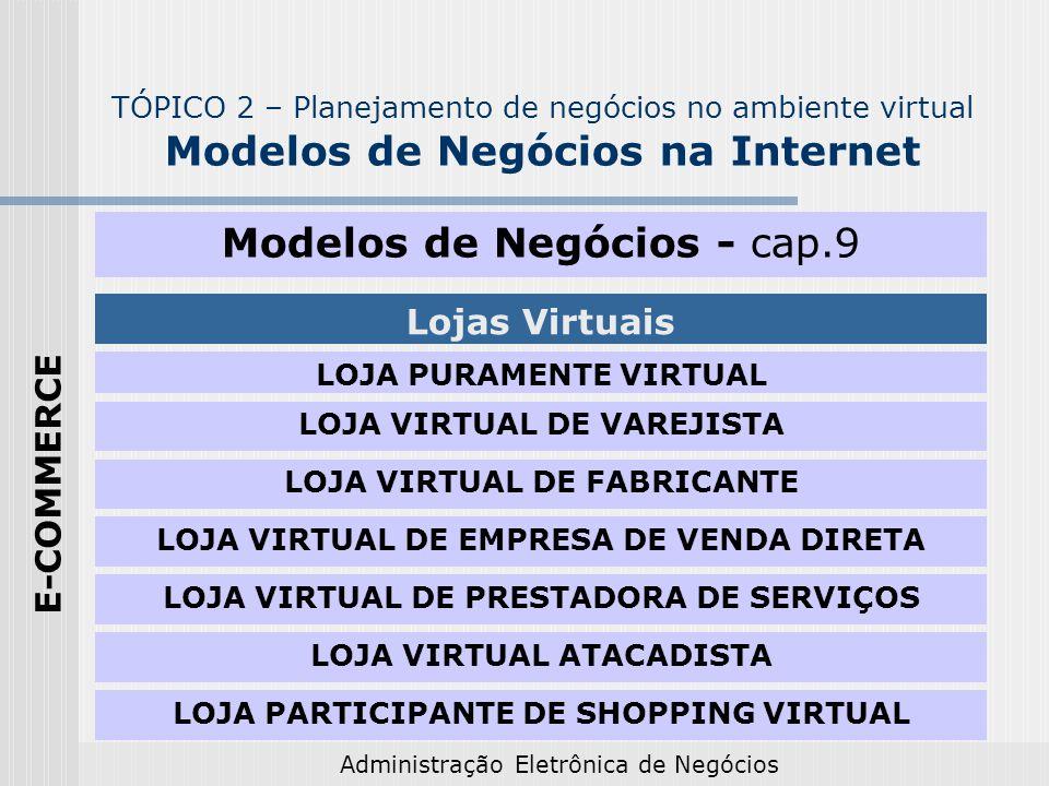 Administração Eletrônica de Negócios Modelos de Negócios - cap.9 TÓPICO 2 – Planejamento de negócios no ambiente virtual Modelos de Negócios na Intern