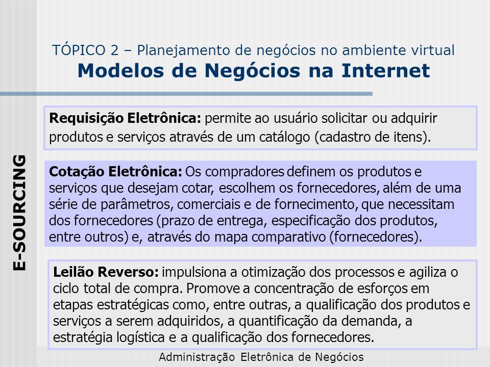 Administração Eletrônica de Negócios Requisição Eletrônica: permite ao usuário solicitar ou adquirir produtos e serviços através de um catálogo (cadas