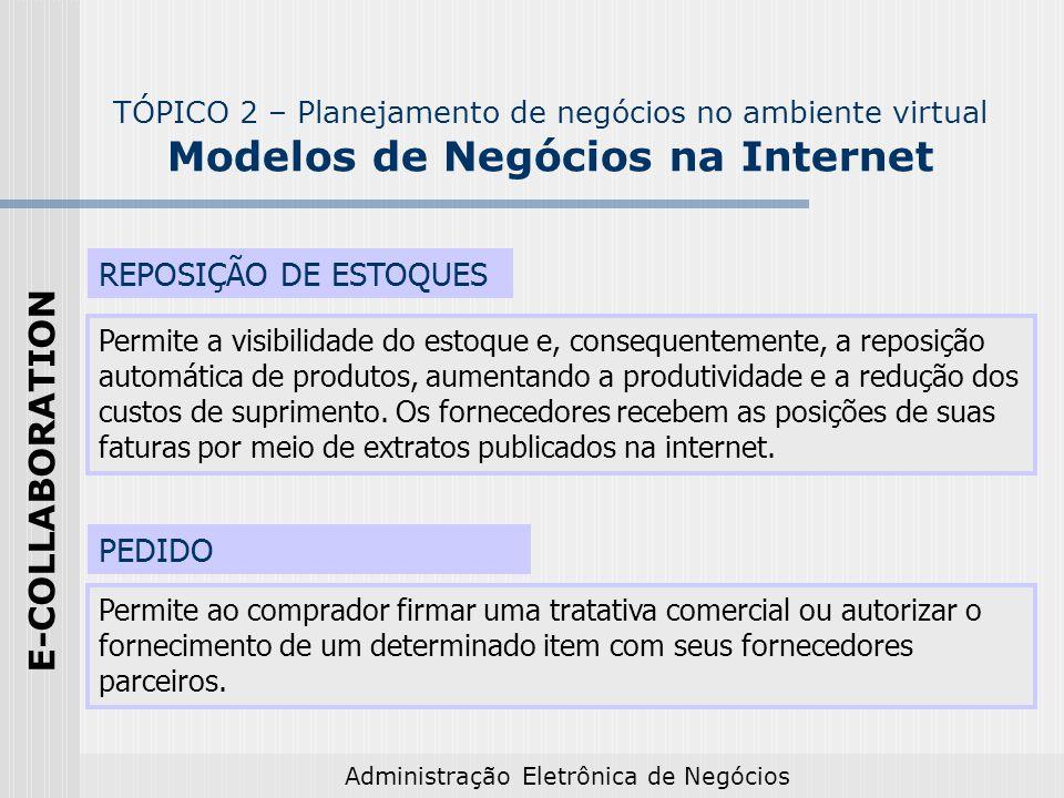 Administração Eletrônica de Negócios REPOSIÇÃO DE ESTOQUES PEDIDO Permite a visibilidade do estoque e, consequentemente, a reposição automática de pro