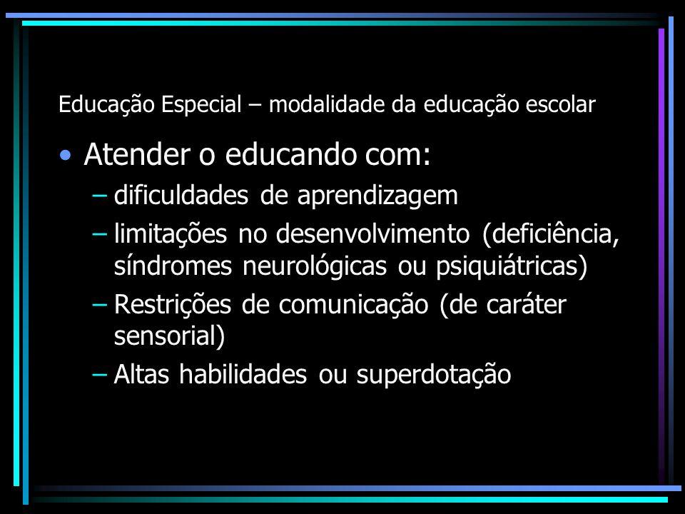 Educação Especial – modalidade da educação escolar Atender o educando com: –dificuldades de aprendizagem –limitações no desenvolvimento (deficiência,
