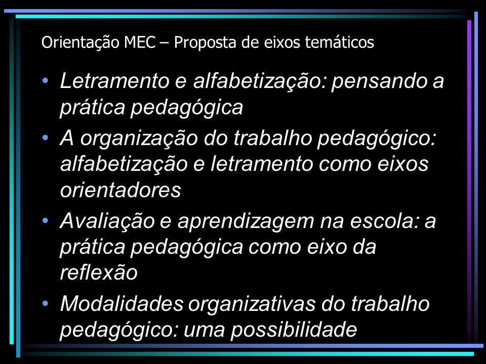 Orientação MEC – Proposta de eixos temáticos Letramento e alfabetização: pensando a prática pedagógica A organização do trabalho pedagógico: alfabetiz