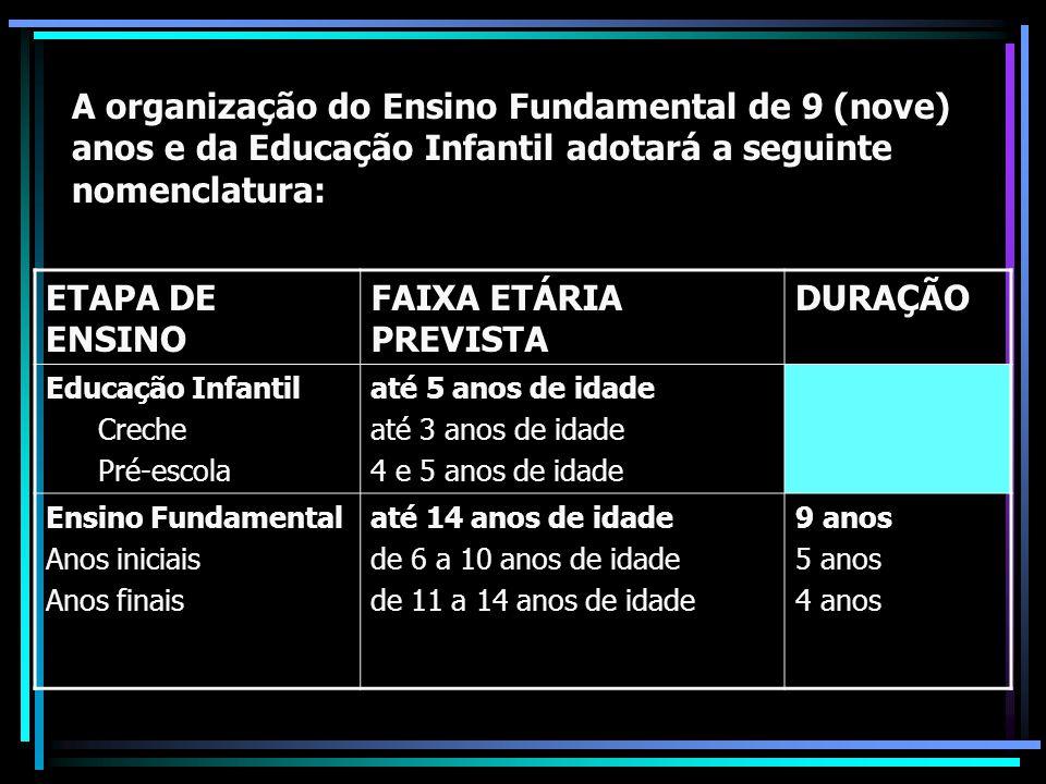 ETAPA DE ENSINO FAIXA ETÁRIA PREVISTA DURAÇÃO Educação Infantil Creche Pré-escola até 5 anos de idade até 3 anos de idade 4 e 5 anos de idade Ensino F
