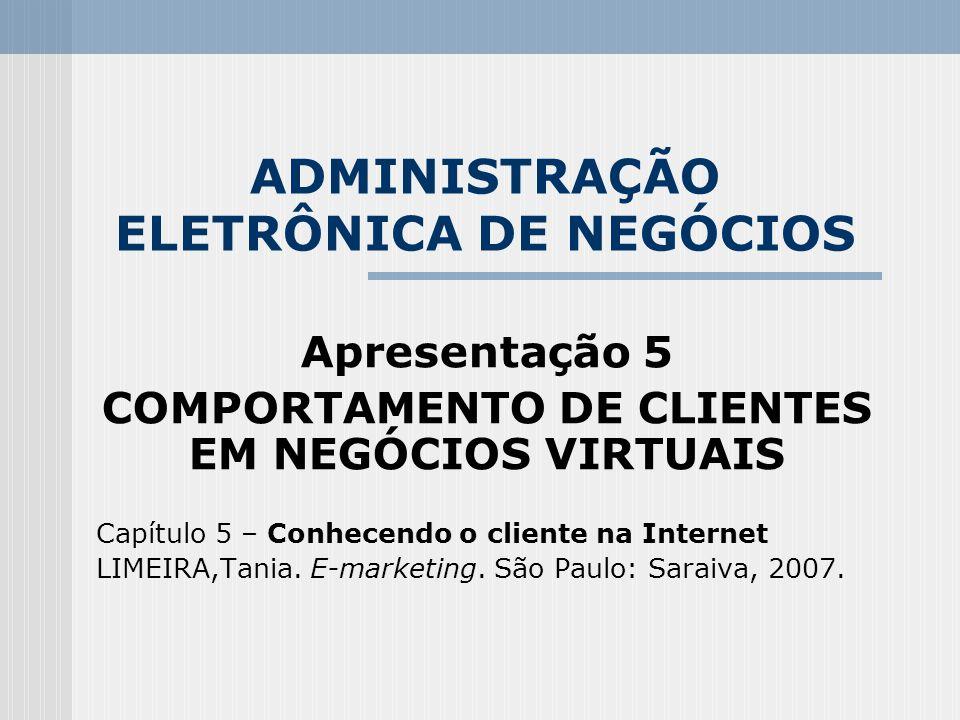 ADMINISTRAÇÃO ELETRÔNICA DE NEGÓCIOS Apresentação 5 COMPORTAMENTO DE CLIENTES EM NEGÓCIOS VIRTUAIS Capítulo 5 – Conhecendo o cliente na Internet LIMEI