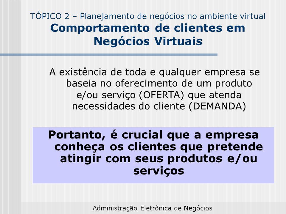 Administração Eletrônica de Negócios TÓPICO 2 – Planejamento de negócios no ambiente virtual Comportamento de clientes em Negócios Virtuais A existênc