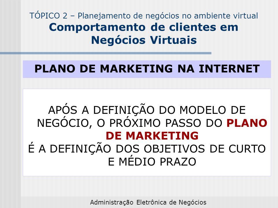 Administração Eletrônica de Negócios PLANO DE MARKETING NA INTERNET TÓPICO 2 – Planejamento de negócios no ambiente virtual Comportamento de clientes