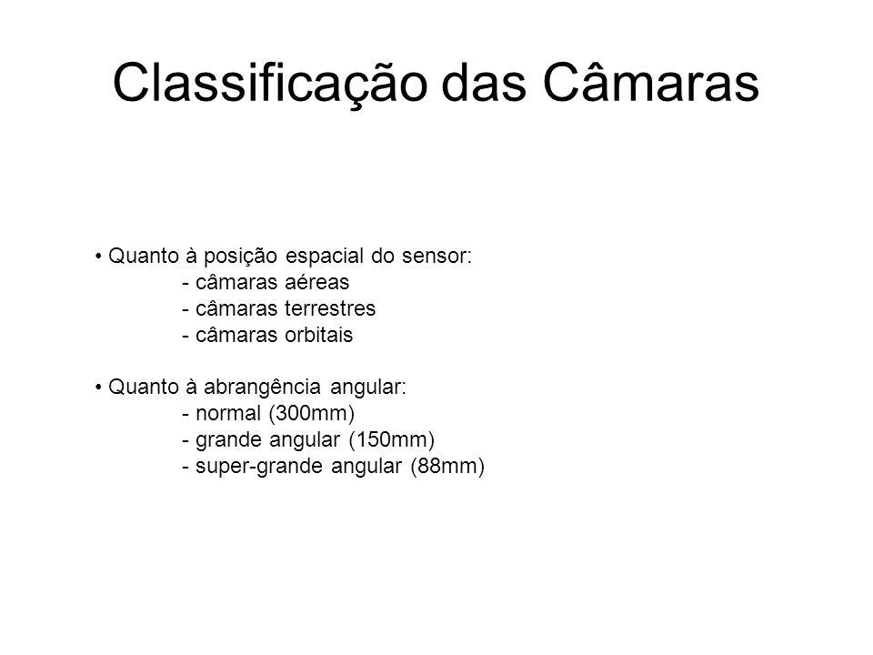 Classificação das Câmaras Quanto à posição espacial do sensor: - câmaras aéreas - câmaras terrestres - câmaras orbitais Quanto à abrangência angular: