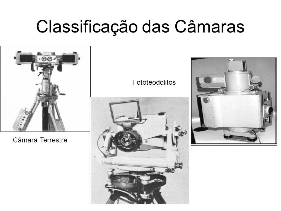 Classificação das Câmaras Câmara Terrestre Fototeodolitos