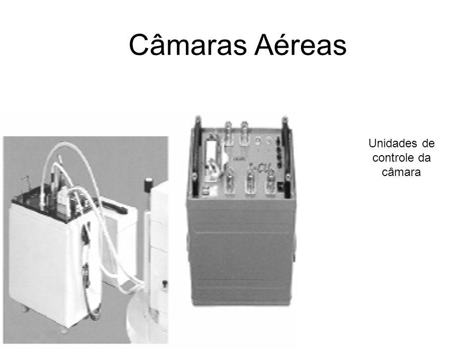 Câmaras Aéreas Unidades de controle da câmara
