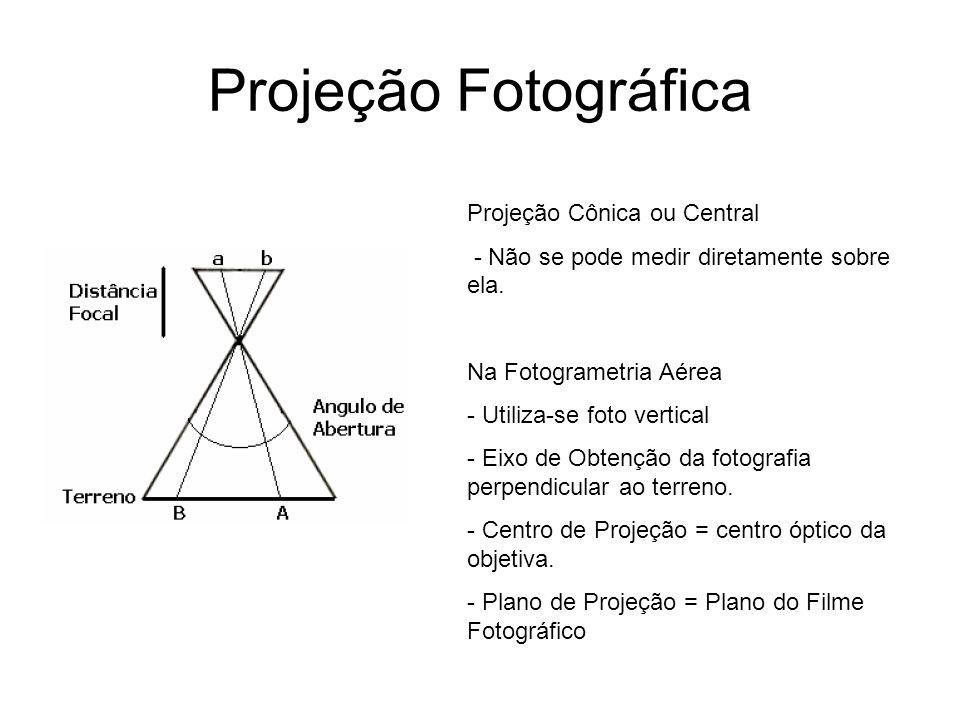 Projeção Fotográfica Projeção Cônica ou Central - Não se pode medir diretamente sobre ela. Na Fotogrametria Aérea - Utiliza-se foto vertical - Eixo de