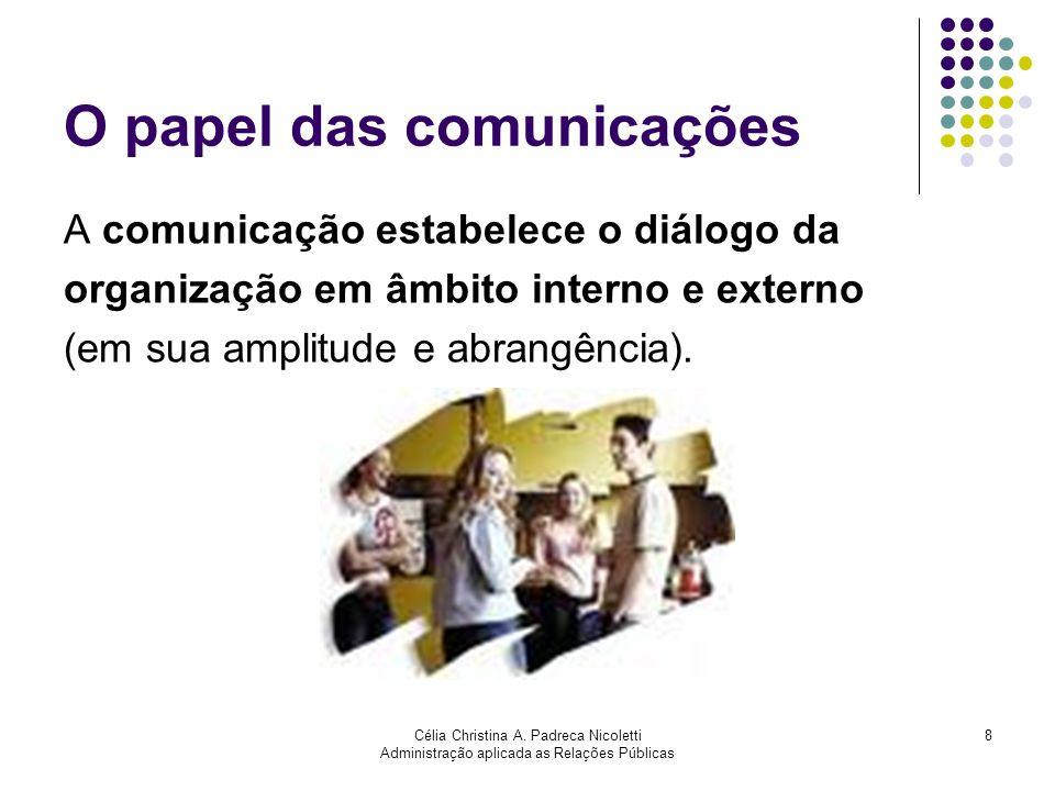 Célia Christina A. Padreca Nicoletti Administração aplicada as Relações Públicas 8 O papel das comunicações A comunicação estabelece o diálogo da orga