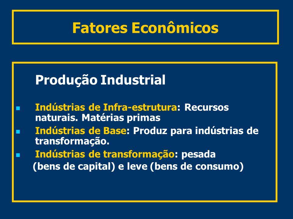 Fatores Econômicos Produção Industrial Indústrias de Infra-estrutura: Recursos naturais.