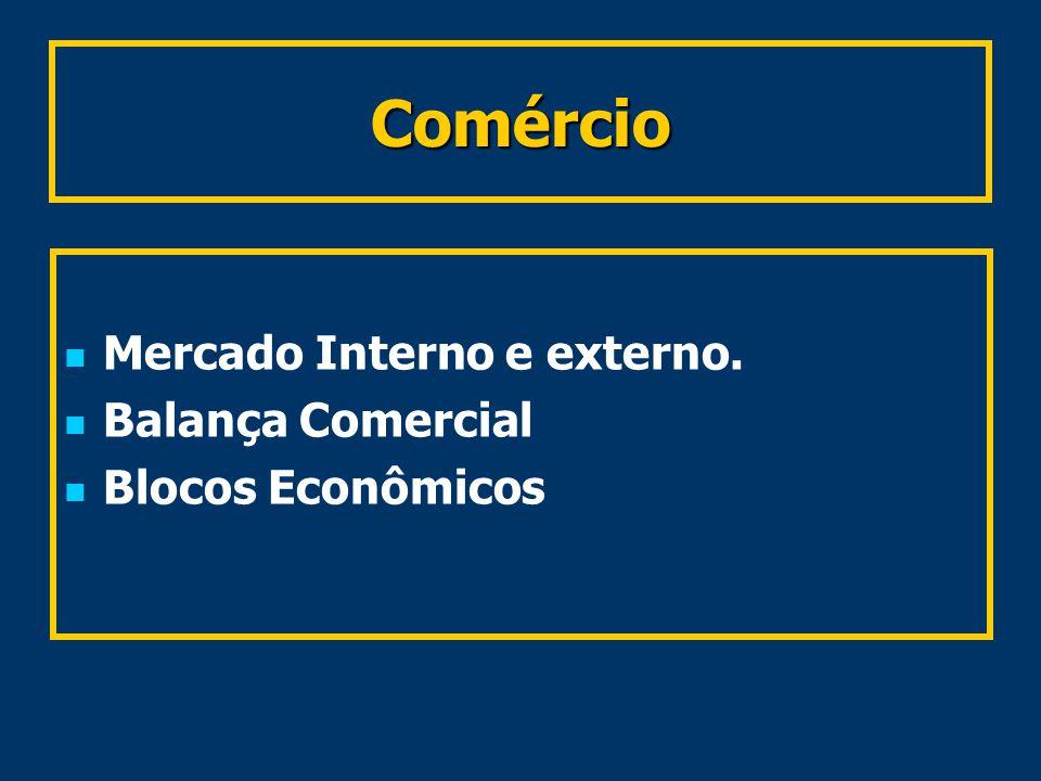 Comércio Mercado Interno e externo. Balança Comercial Blocos Econômicos