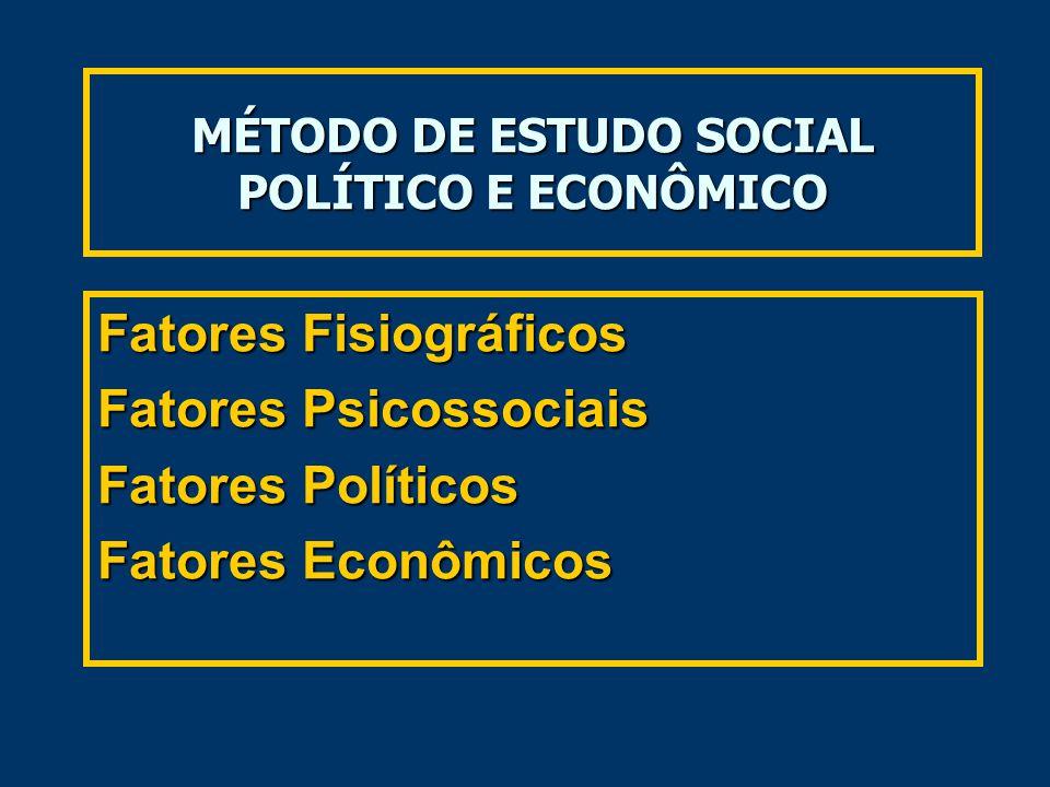 MÉTODO DE ESTUDO SOCIAL POLÍTICO E ECONÔMICO Fatores Fisiográficos Fatores Psicossociais Fatores Políticos Fatores Econômicos