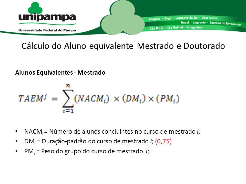 Cálculo do Aluno equivalente Mestrado e Doutorado Alunos Equivalentes - Mestrado NACM i = Número de alunos concluintes no curso de mestrado i; DM i =