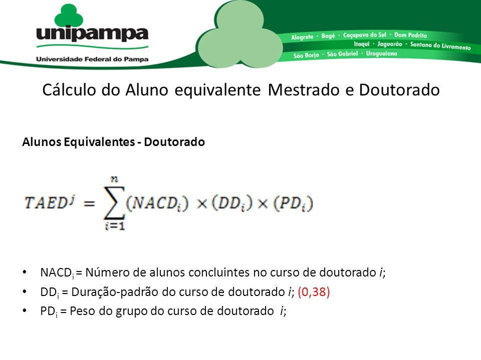 Cálculo do Aluno equivalente Mestrado e Doutorado Alunos Equivalentes - Doutorado NACD i = Número de alunos concluintes no curso de doutorado i; DD i