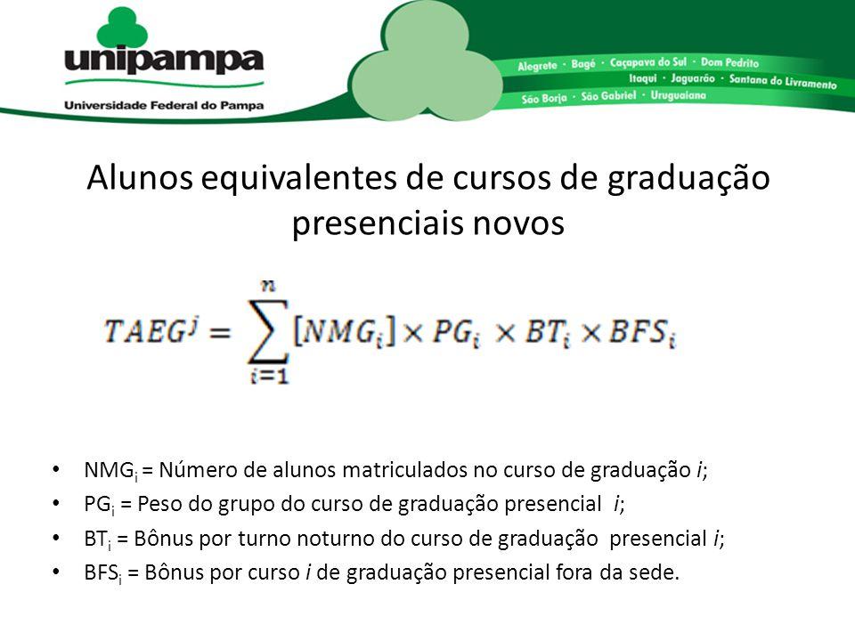 Alunos equivalentes de cursos de graduação presenciais novos NMG i = Número de alunos matriculados no curso de graduação i; PG i = Peso do grupo do cu