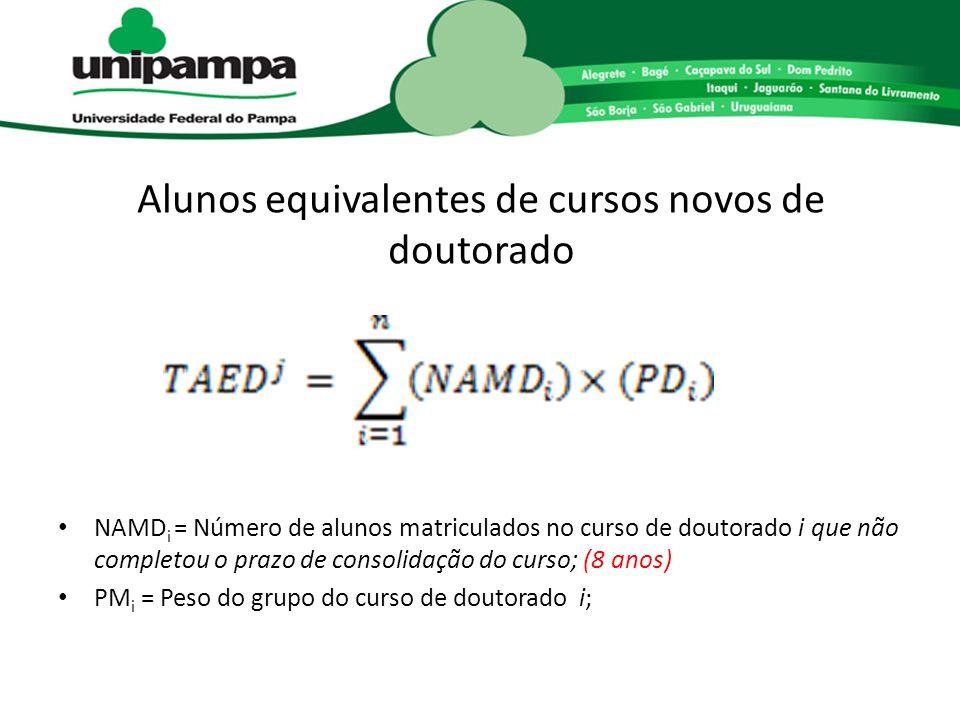 Alunos equivalentes de cursos novos de doutorado NAMD i = Número de alunos matriculados no curso de doutorado i que não completou o prazo de consolida