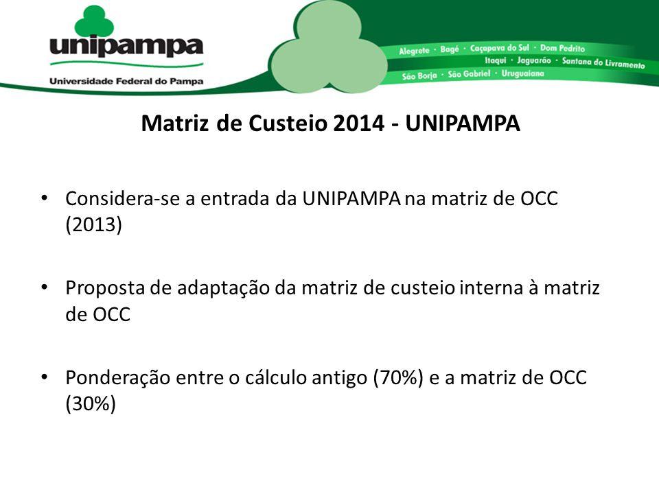 Matriz de Custeio 2014 - UNIPAMPA Considera-se a entrada da UNIPAMPA na matriz de OCC (2013) Proposta de adaptação da matriz de custeio interna à matr