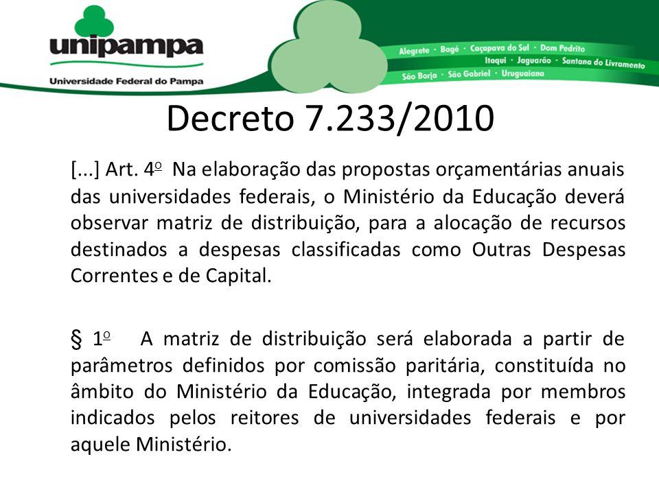 Decreto 7.233/2010 [...] Art. 4 o Na elaboração das propostas orçamentárias anuais das universidades federais, o Ministério da Educação deverá observa